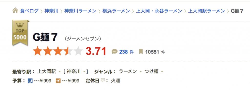 上大岡ラーメンG麺7食べログ高評価
